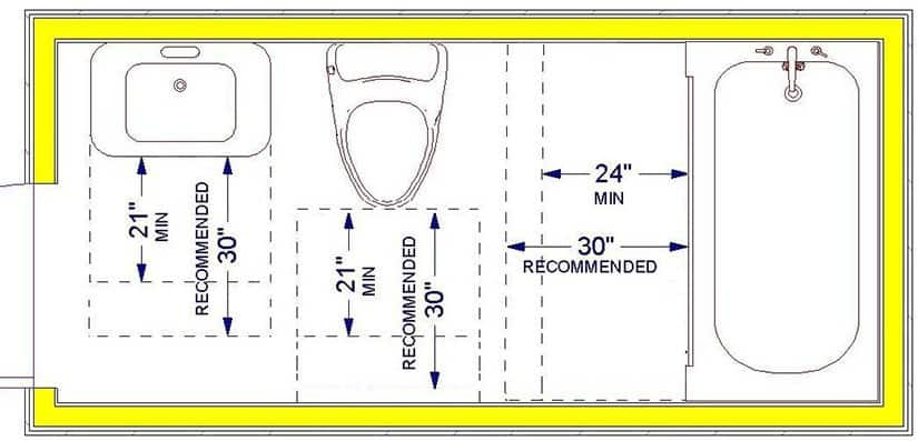 measure-bathroom-space-to-get-right-toilet-size