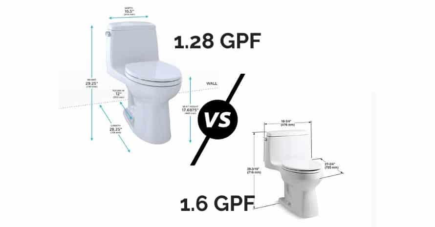 1.28 vs 1.6 GPF Toilets